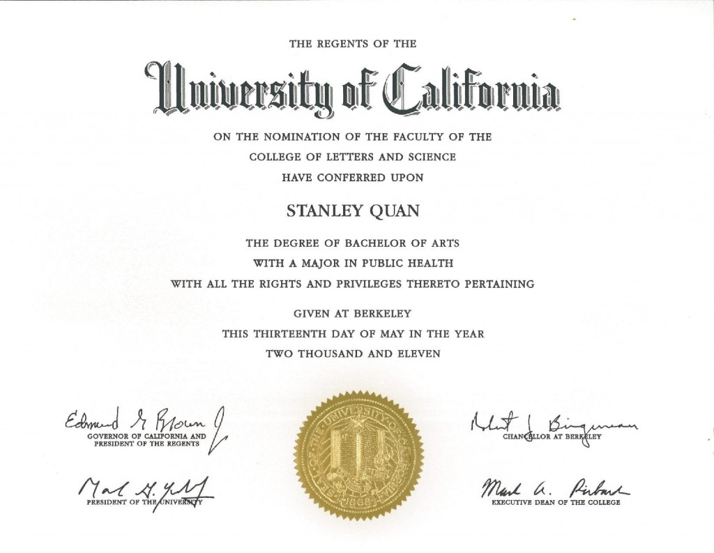 Collegue And Forex College Diploma
